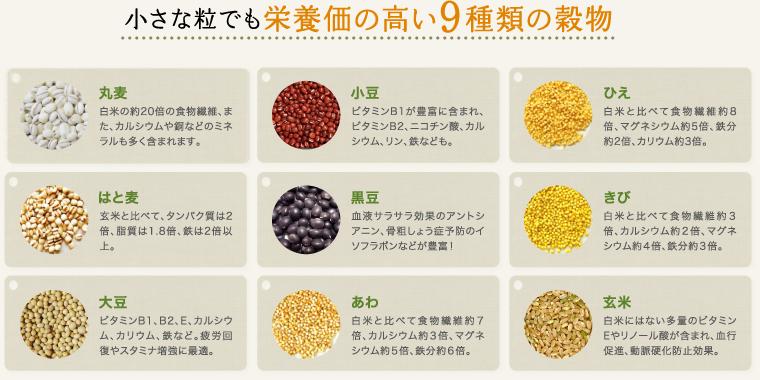 小さな粒でも栄養価の高い9種類の穀物