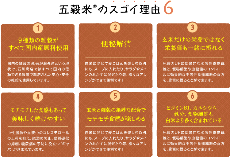 五穀米のスゴイ理由6