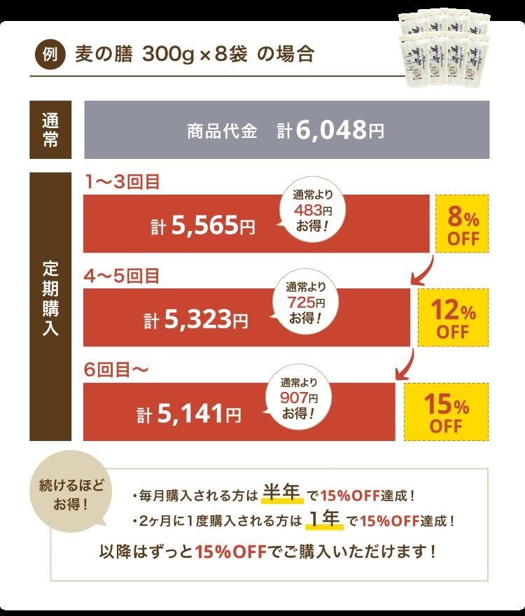 麦の膳 300g×8袋の割引率