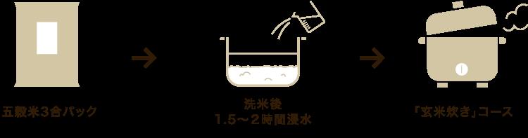五穀米の炊き方